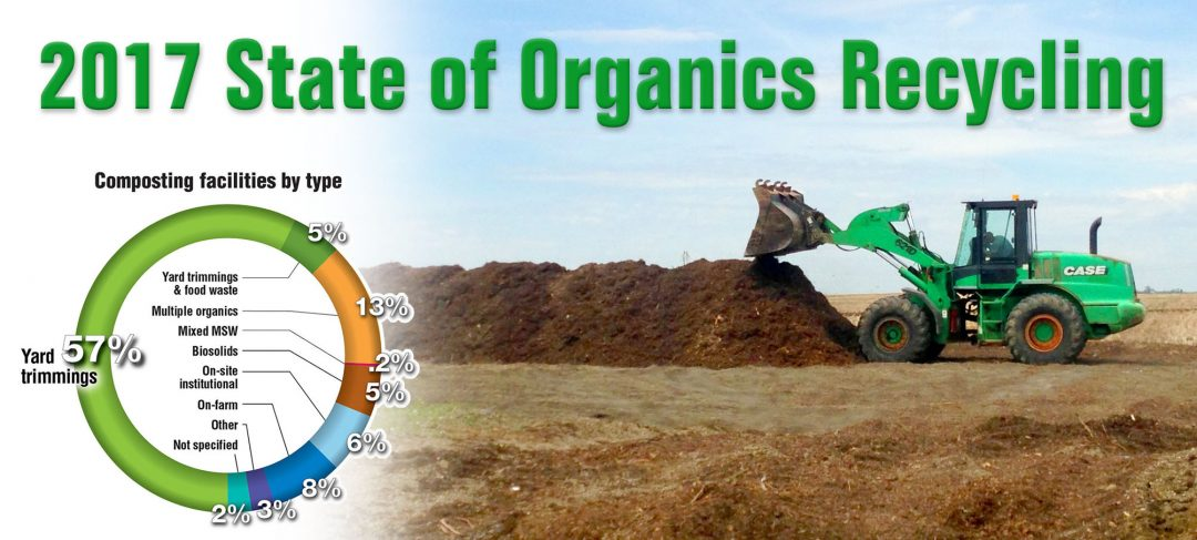 2017 State of Organics Recycling